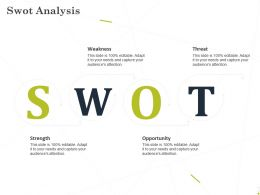 SWOT Analysis C1560 Ppt Powerpoint Presentation Icon Influencers