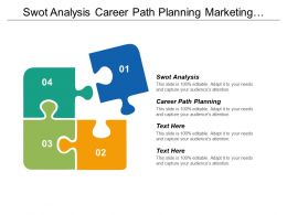 Swot Analysis Career Path Planning Marketing Promotion Strategies
