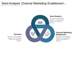 Swot Analysis Channel Marketing Enablement Channel Management Strategy Marketing Cpb