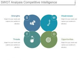 Swot Analysis Competitive Intelligence Ppt Model