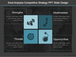 Swot Analysis Competitive Strategy Ppt Slide Design