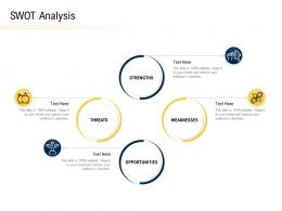Swot Analysis Convertible Securities Funding Pitch Deck Ppt Powerpoint Presentation Infographic