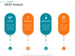 SWOT Analysis Corporate Tactical Action Plan Template Company Ppt Designs