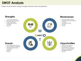 Swot Analysis Counterfeit Ppt Powerpoint Presentation Tips