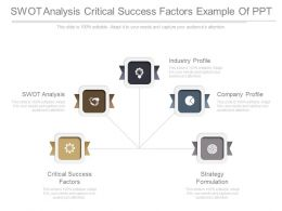 Swot Analysis Critical Success Factors Example Of Ppt