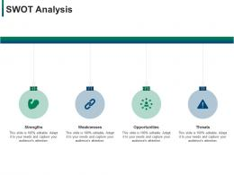 Swot Analysis Developing Refining B2b Sales Strategy Company Ppt Topics