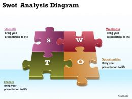swot_analysis_diagram_Slide01