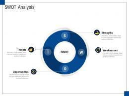 SWOT Analysis Engagement Management Ppt Formats
