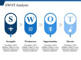 Swot Analysis Example Of Great Ppt