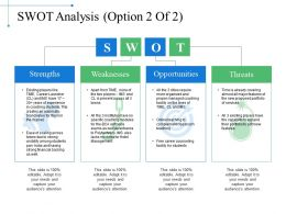 Swot Analysis Example Of Ppt