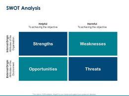 Swot Analysis External Origin Weekness Ppt Powerpoint Presentation Examples