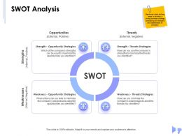 SWOT Analysis External Positive N88 Ppt Powerpoint Presentation File Icon