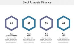 Swot Analysis Finance Ppt Powerpoint Presentation Slides Portrait Cpb