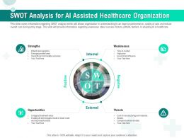 SWOT Analysis For AI Assisted Healthcare Organization Ppt Model