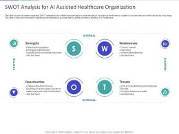 SWOT Analysis For AI Assisted Healthcare Organization Ppt Powerpoint Presentation Skills