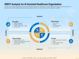 SWOT Analysis For Ai Assisted Healthcare Organization Time Ppt Powerpoint Presentation Layouts Deck