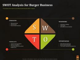 Swot Analysis For Burger Business Business Pitch Deck For Food Start Up Ppt Download
