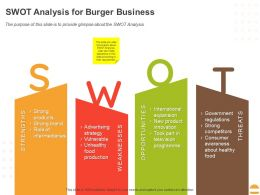 Swot Analysis For Burger Business Ppt Powerpoint Presentation Model Designs Download