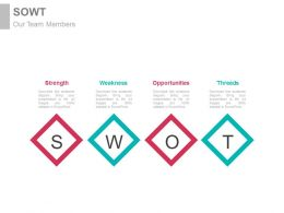 Swot Analysis For Business Flat Powerpoint Design