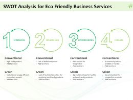 Swot Analysis For Eco Friendly Business Services Ppt Powerpoint Icon