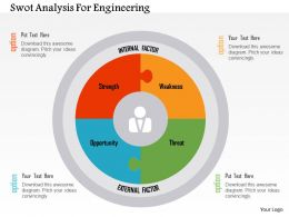 Swot Analysis For Engineering Flat Powerpoint Design