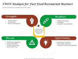 Swot Analysis For Fast Food Restaurant Business Ppt Powerpoint Aids