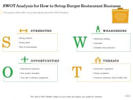 SWOT Analysis For How To Setup Burger Restaurant Business New Ppt Powerpoint Presentation Good