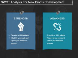 Swot Analysis For New Product Development Ppt Sample