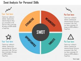 Swot Analysis For Personal Skills Flat Powerpoint Design