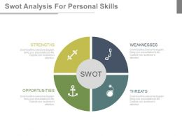 SWOT Analysis For Personal Skills Powerpoint Slides