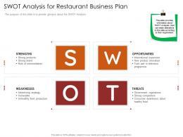 SWOT Analysis For Restaurant Busrestaurant Business Plan Restaurant Business Plan Ppt Grid