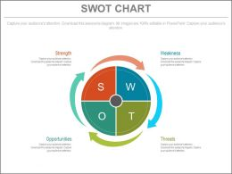 Swot Analysis For Skill Assessment Flat Powerpoint Design