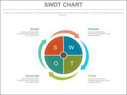 Swot Analysis For Skill Assessment Flat Powerpoint Design