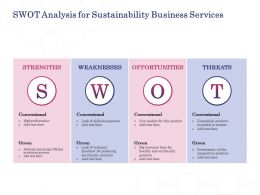 SWOT Analysis For Sustainability Business Services Ppt Powerpoint Presentation Layouts