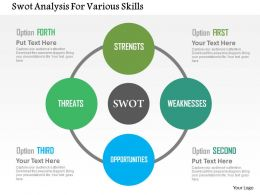 Swot Analysis For Various Skills Flat Powerpoint Design