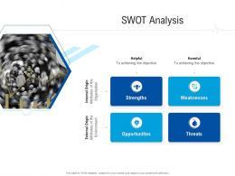 SWOT Analysis Healthcare Management System Ppt Portfolio Styles