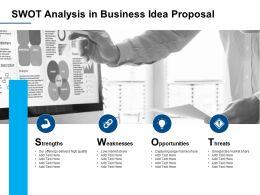 Swot Analysis In Business Idea Proposal Threat Ppt Powerpoint Presentation Slide