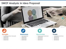SWOT Analysis In Idea Proposal C1085 Ppt Powerpoint Presentation Ideas Skills