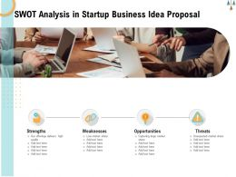 SWOT Analysis In Startup Business Idea Proposal Ppt Powerpoint Presentation Professional Portrait