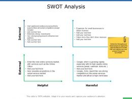 Swot Analysis Internal External Ppt Powerpoint Presentation Outline Graphic Images