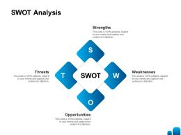 SWOT Analysis L1377 Ppt Powerpoint Presentation Model Objects