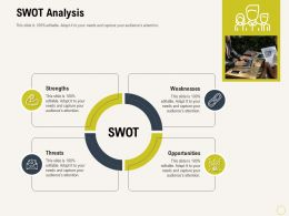 SWOT Analysis L2179 Ppt Powerpoint Presentation Styles Layouts