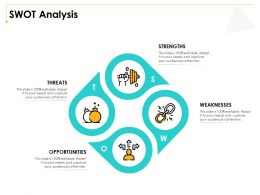 SWOT Analysis M3013 Ppt Powerpoint Presentation Infographic Template Maker