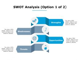 Swot Analysis Management Ppt Powerpoint Presentation Pictures Designs