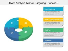 Swot Analysis Market Targeting Process Performance Management System Cpb