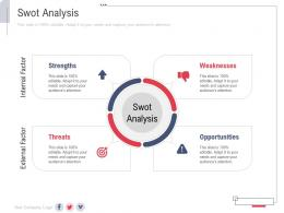 SWOT Analysis New Service Initiation Plan Ppt Information