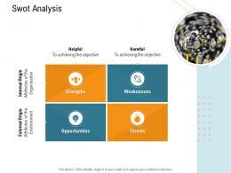 SWOT Analysis Nursing Management Ppt Slides