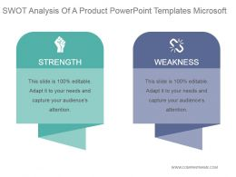 Swot Analysis Of A Product Powerpoint Templates Microsoft