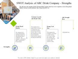 Swot Analysis Of ABC Drink Company Strengths Decrease Customers Carbonated Drink Company