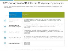 Swot Analysis Of ABC Software Company Opportunity Increase Employee Churn Rate It Industry